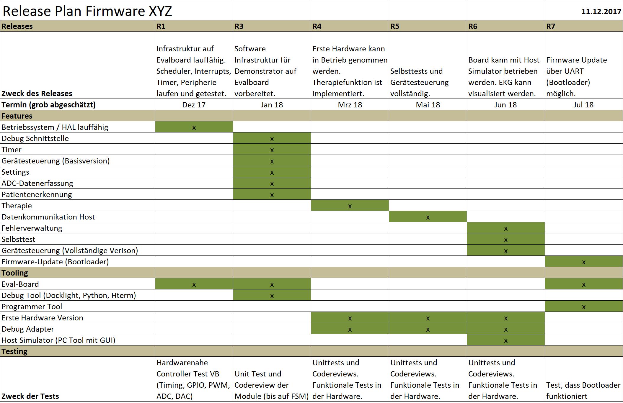 Fein Bedeutung Des Blockdiagramms Ideen - Der Schaltplan - triangre.info
