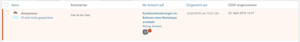 Kommentare Administrator WordPress